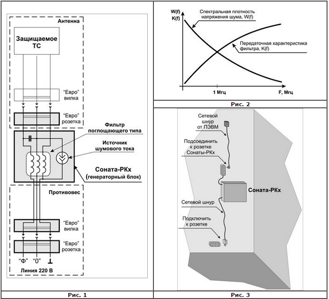 Генератор шума в сеть схема
